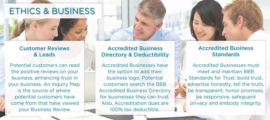 Accreditation Benefits 2